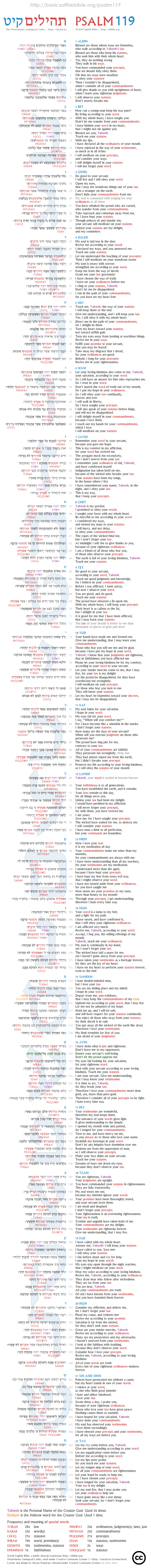 Psalm 91 Commentary